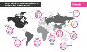 Les parts de marché des moteurs de recherche dans le monde en 2016